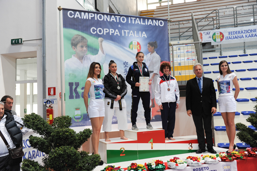 CAMPIONATO NAZIONALE FIK 2014